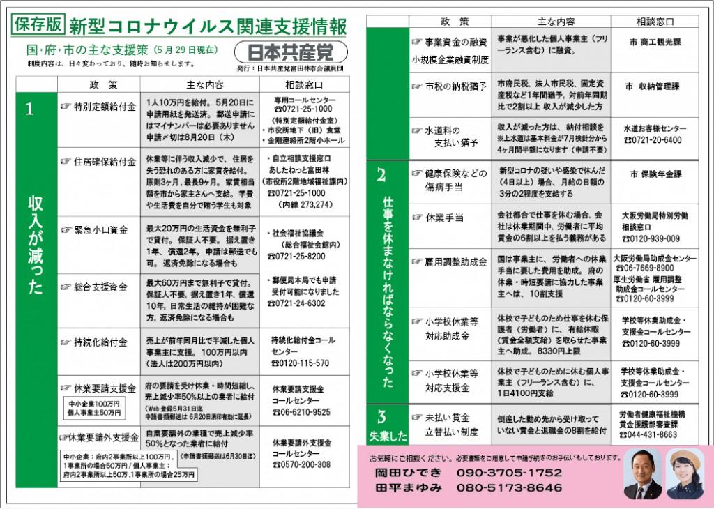 議員団コロナ支援情報民報-B4版